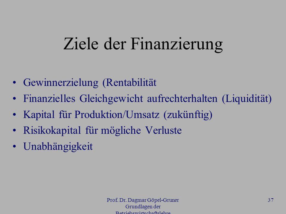 Prof. Dr. Dagmar Göpel-Gruner Grundlagen der Betriebswirtschaftslehre 37 Ziele der Finanzierung Gewinnerzielung (Rentabilität Finanzielles Gleichgewic