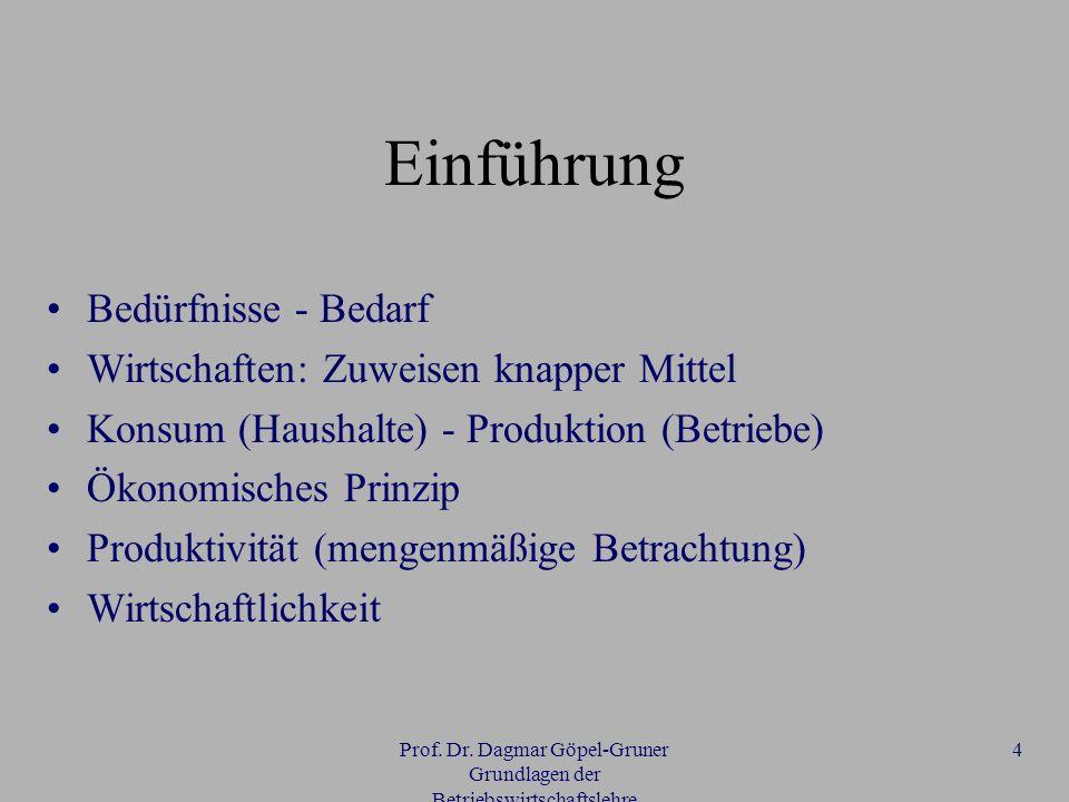 Prof. Dr. Dagmar Göpel-Gruner Grundlagen der Betriebswirtschaftslehre 4 Einführung Bedürfnisse - Bedarf Wirtschaften: Zuweisen knapper Mittel Konsum (