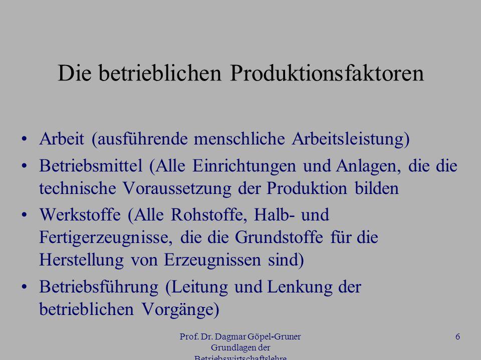 Prof. Dr. Dagmar Göpel-Gruner Grundlagen der Betriebswirtschaftslehre 6 Die betrieblichen Produktionsfaktoren Arbeit (ausführende menschliche Arbeitsl