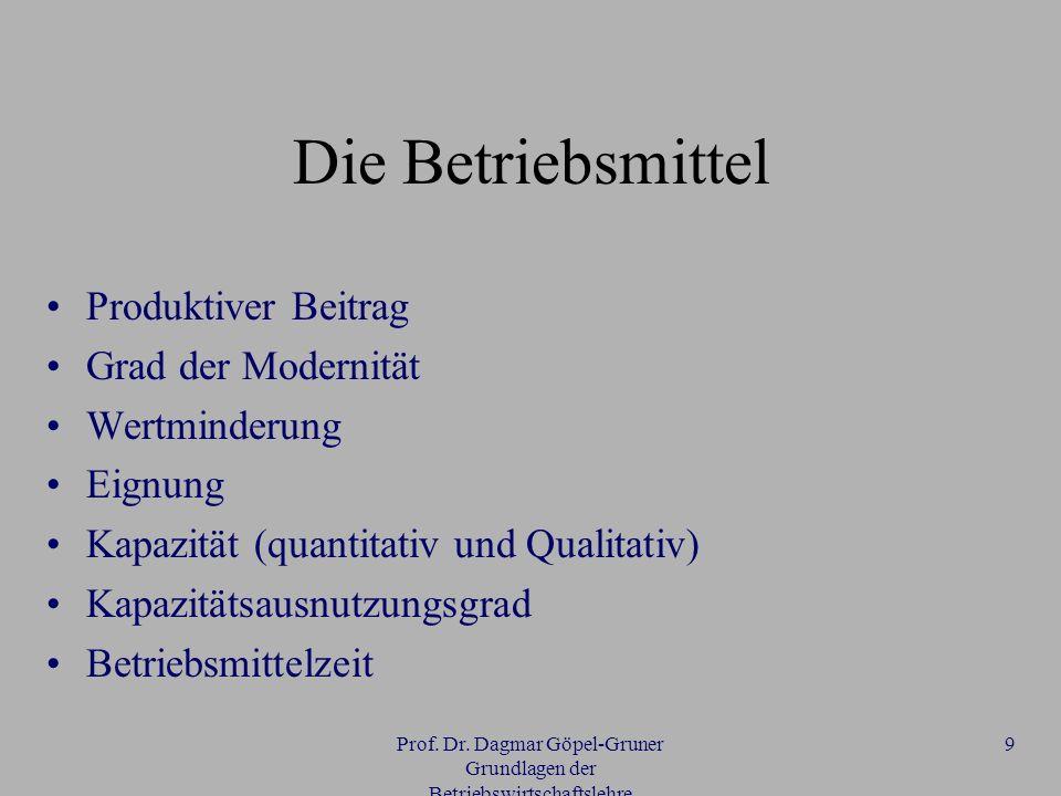 Prof. Dr. Dagmar Göpel-Gruner Grundlagen der Betriebswirtschaftslehre 9 Die Betriebsmittel Produktiver Beitrag Grad der Modernität Wertminderung Eignu