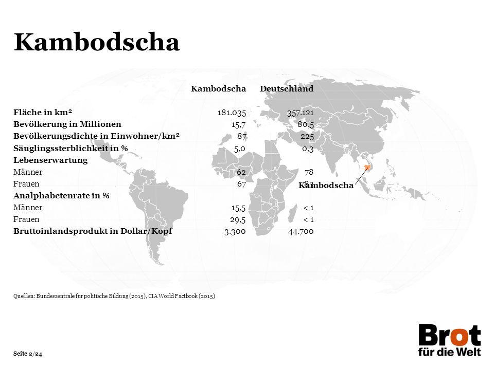 Seite 2/24 Kambodscha KambodschaDeutschland Fläche in km²181.035357.121 Bevölkerung in Millionen 15,780,5 Bevölkerungsdichte in Einwohner/km²87225 Säu
