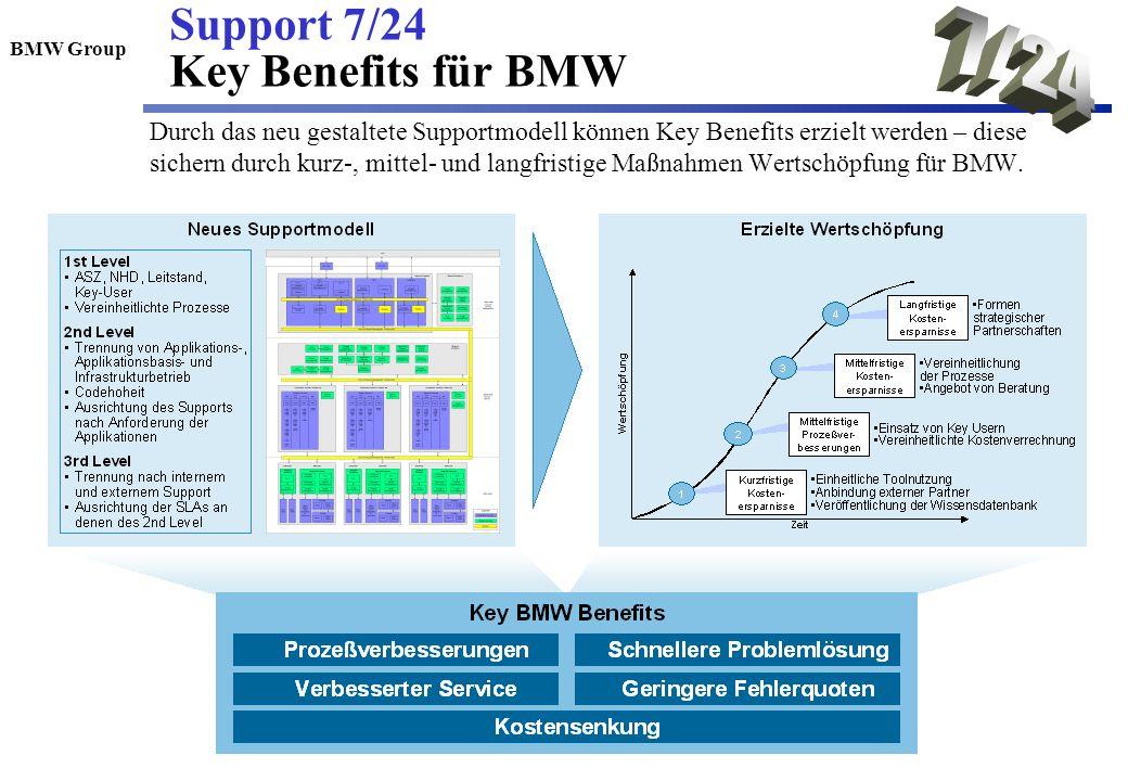 BMW Group Projektteam Mascolino, Grimm, Filbig April 2002 Seite 5 Durch das neu gestaltete Supportmodell können Key Benefits erzielt werden – diese si
