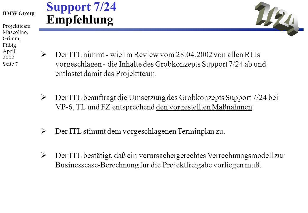 BMW Group Projektteam Mascolino, Grimm, Filbig April 2002 Seite 7 Support 7/24 Empfehlung  Der ITL nimmt - wie im Review vom 28.04.2002 von allen RIT