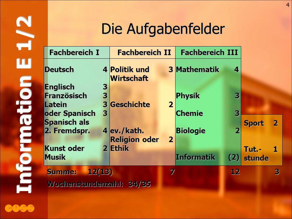 4 Information E 1/2 Die Aufgabenfelder Sport2 Tut.-1 stunde Fachbereich I Deutsch4 Englisch3 Französisch3 Latein3 oder Spanisch3 Spanisch als 2.