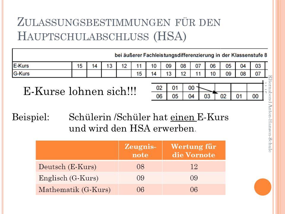 Z ULASSUNGSBESTIMMUNGEN FÜR DEN H AUPTSCHULABSCHLUSS (HSA) Elternabend Anton-Hansen-Schule 11.11.15 E-Kurse lohnen sich!!! Zeugnis- note Wertung für d
