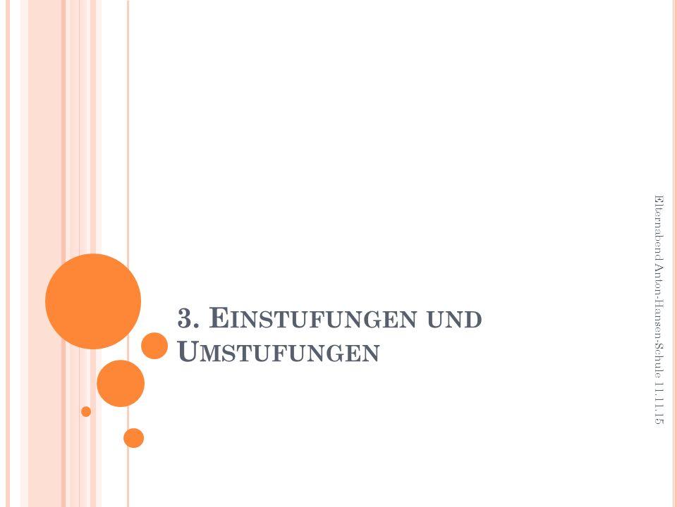 3. E INSTUFUNGEN UND U MSTUFUNGEN Elternabend Anton-Hansen-Schule 11.11.15