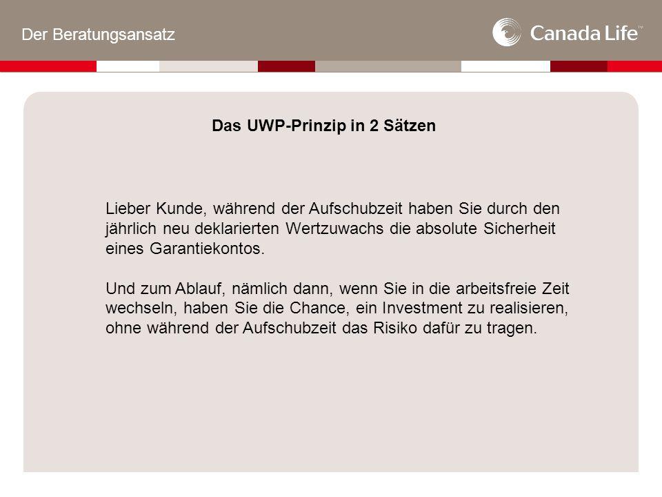 Der Beratungsansatz Das UWP-Prinzip in 2 Sätzen Lieber Kunde, während der Aufschubzeit haben Sie durch den jährlich neu deklarierten Wertzuwachs die absolute Sicherheit eines Garantiekontos.