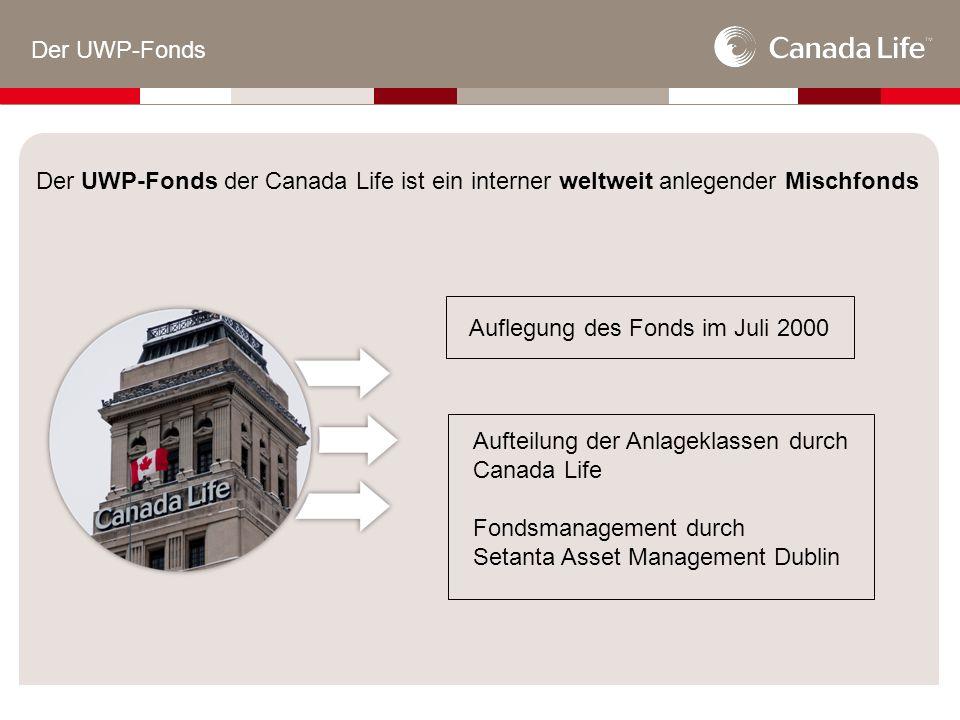 Der UWP-Fonds Der UWP-Fonds der Canada Life ist ein interner weltweit anlegender Mischfonds Auflegung des Fonds im Juli 2000 Aufteilung der Anlageklassen durch Canada Life Fondsmanagement durch Setanta Asset Management Dublin
