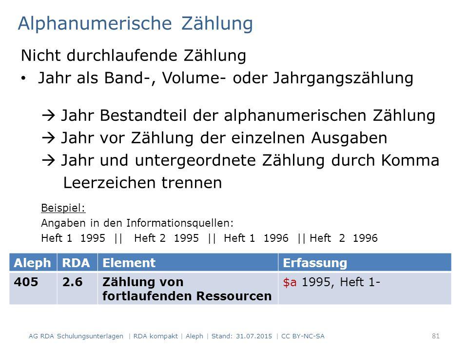 Alphanumerische Zählung Nicht durchlaufende Zählung Jahr als Band-, Volume- oder Jahrgangszählung  Jahr Bestandteil der alphanumerischen Zählung  Ja