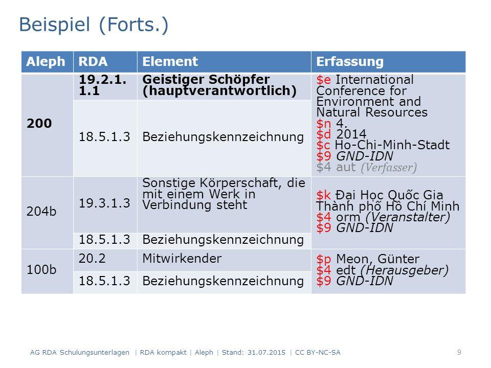 9 Beispiel (Forts.) AG RDA Schulungsunterlagen | RDA kompakt | Aleph | Stand: 31.07.2015 | CC BY-NC-SA AlephRDAElementErfassung 200 19.2.1. 1.1 Geisti