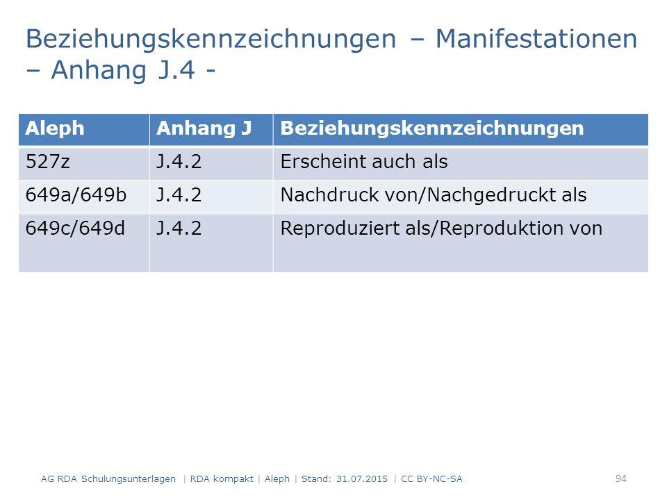 Beziehungskennzeichnungen – Manifestationen – Anhang J.4 - 94 AlephAnhang JBeziehungskennzeichnungen 527zJ.4.2Erscheint auch als 649a/649bJ.4.2Nachdru