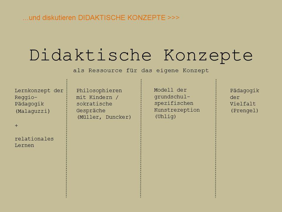 Didaktische Konzepte als Ressource für das eigene Konzept Lernkonzept der Reggio- Pädagogik (Malaguzzi ) + relationales Lernen Pädagogik der Vielfalt (Prengel) Modell der grundschul- spezifischen Kunstrezeption (Uhlig) Philosophieren mit Kindern / sokratische Gespräche (Müller, Duncker)...und diskutieren DIDAKTISCHE KONZEPTE >>>
