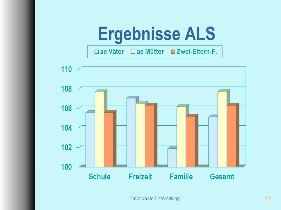 Emotionale Entwicklung 12 Ergebnisse ALS