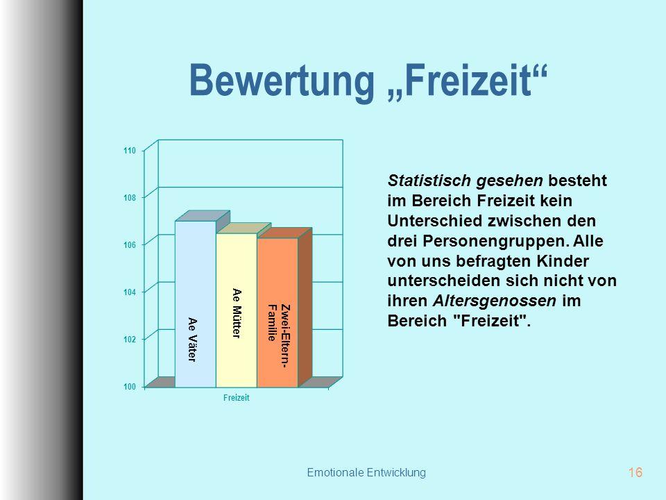 """Emotionale Entwicklung 16 Bewertung """"Freizeit"""" Statistisch gesehen besteht im Bereich Freizeit kein Unterschied zwischen den drei Personengruppen. All"""