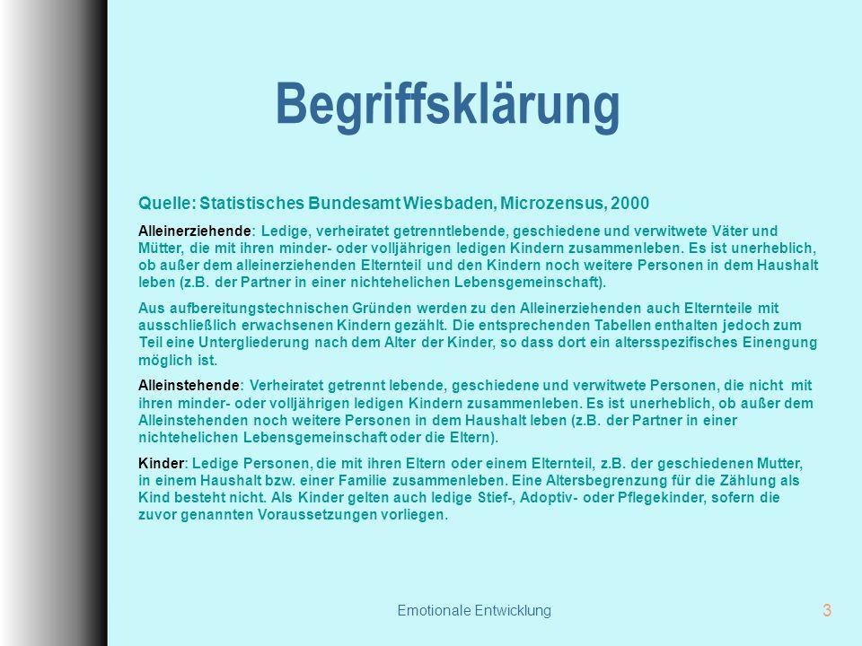 3 Begriffsklärung Quelle: Statistisches Bundesamt Wiesbaden, Microzensus, 2000 Alleinerziehende: Ledige, verheiratet getrenntlebende, geschiedene und verwitwete Väter und Mütter, die mit ihren minder- oder volljährigen ledigen Kindern zusammenleben.