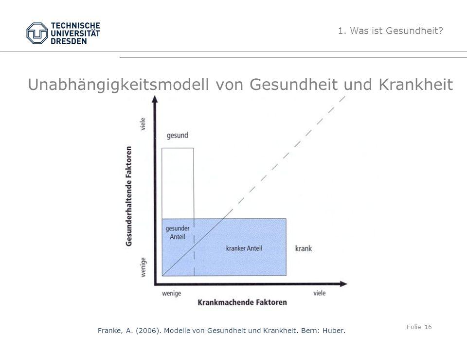 Franke, A. (2006). Modelle von Gesundheit und Krankheit. Bern: Huber. TU Dresden, 17.04.2014Gesundheitspsychologie Unabhängigkeitsmodell von Gesundhei