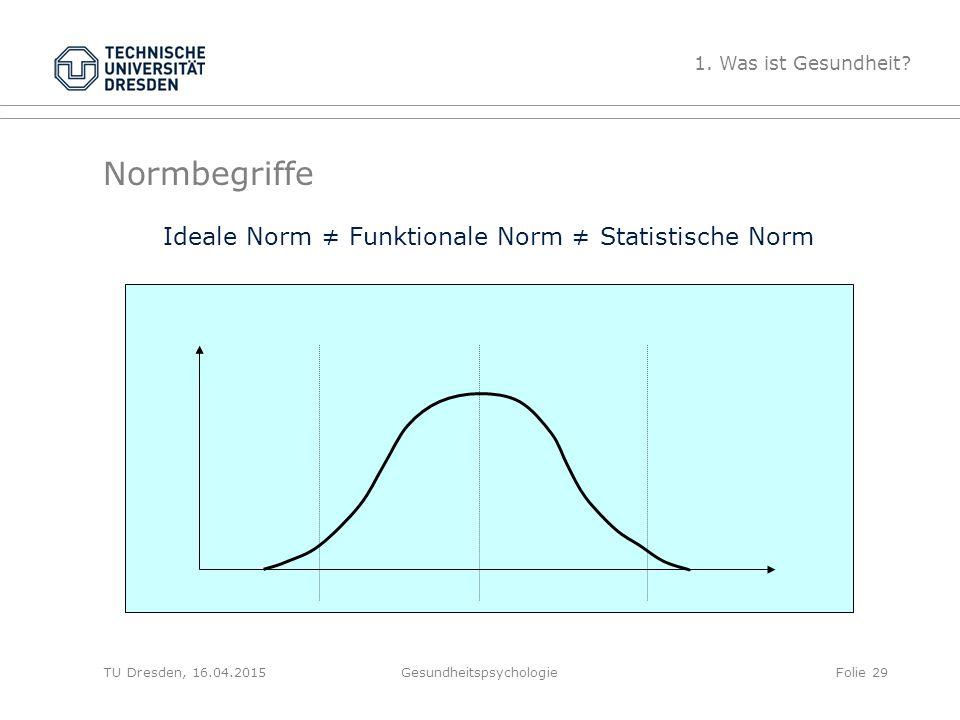 Normbegriffe Ideale Norm ≠ Funktionale Norm ≠ Statistische Norm Gesundheitspsychologie 1. Was ist Gesundheit? Folie 29TU Dresden, 16.04.2015
