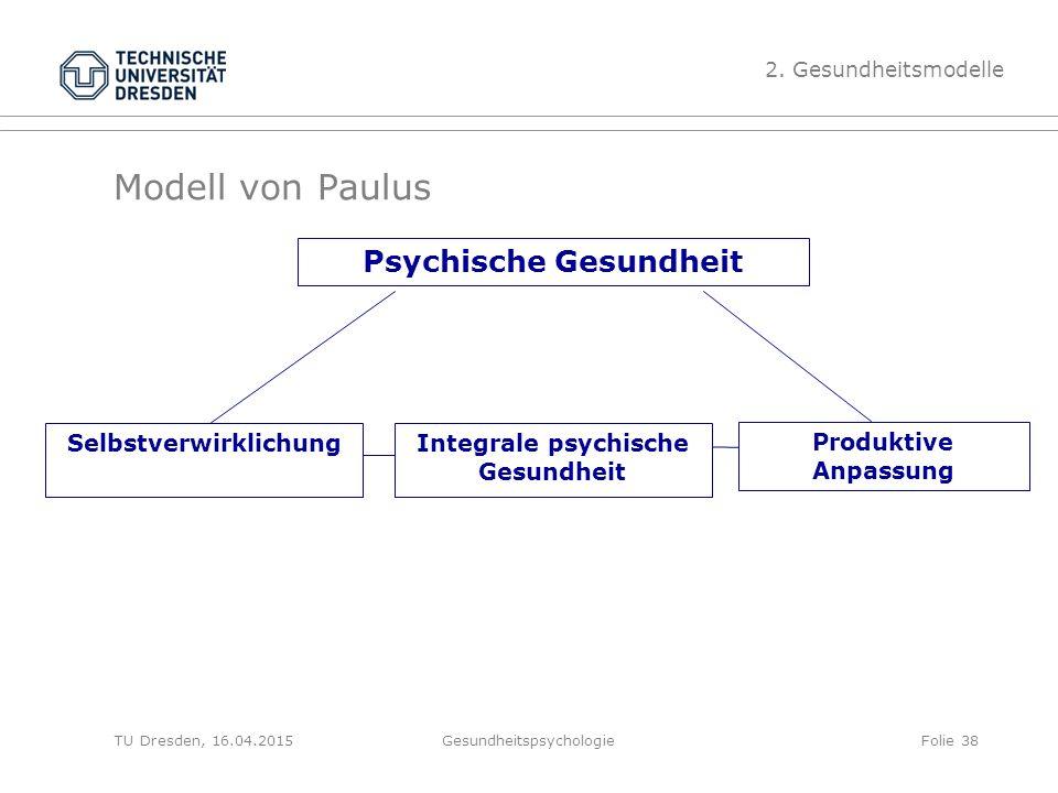 Modell von Paulus Gesundheitspsychologie Psychische Gesundheit 2. Gesundheitsmodelle SelbstverwirklichungIntegrale psychische Gesundheit Produktive An
