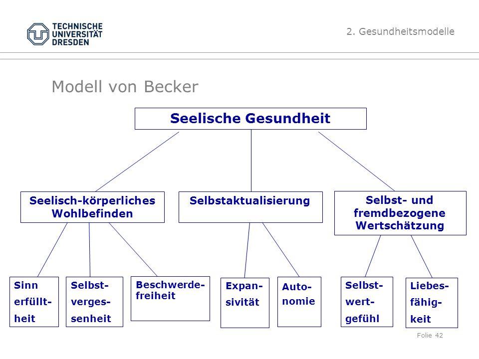Modell von Becker TU Dresden, 17.04.2014Gesundheitspsychologie Seelische Gesundheit Seelisch-körperliches Wohlbefinden Selbstaktualisierung Selbst- un