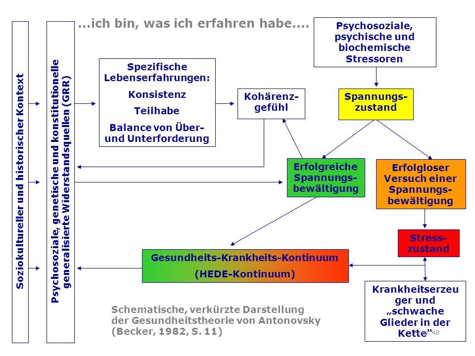 """TU Dresden, 17.04.2014Gesundheitspsychologie Soziokultureller und historischer Kontext Krankheitserzeu ger und """"schwache Glieder in der Kette"""" Psychos"""