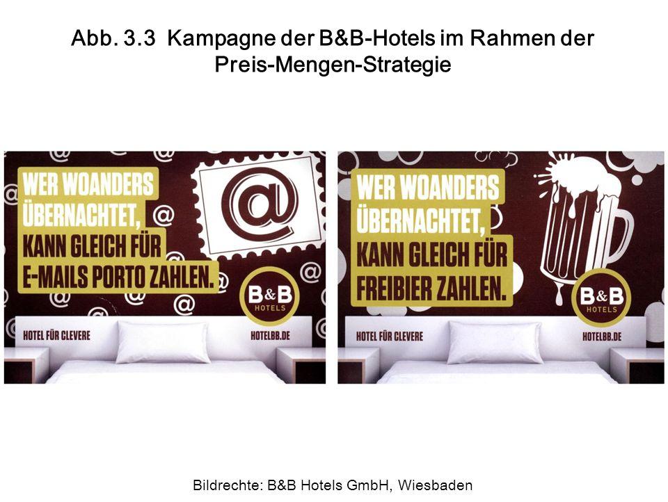 Abb. 3.3 Kampagne der B&B-Hotels im Rahmen der Preis-Mengen-Strategie Bildrechte: B&B Hotels GmbH, Wiesbaden