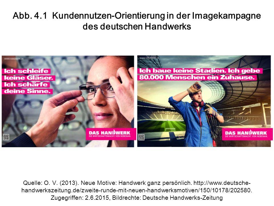 Abb. 4.1 Kundennutzen-Orientierung in der Imagekampagne des deutschen Handwerks Quelle: O.