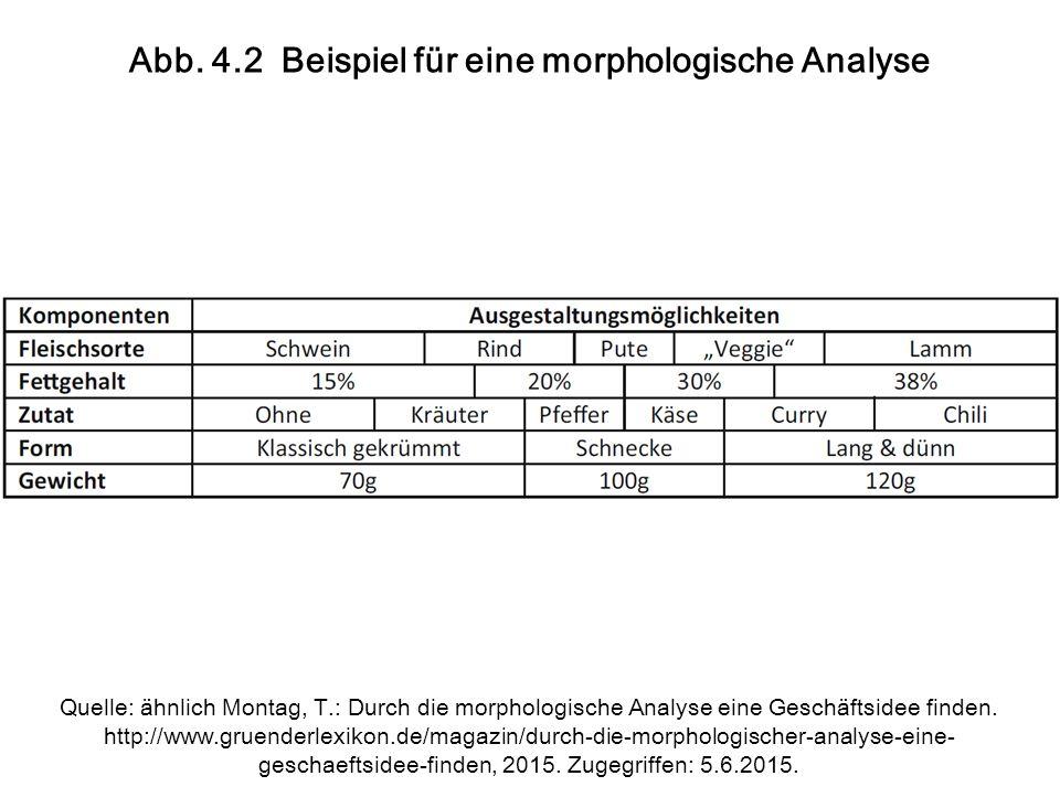Abb. 4.2 Beispiel für eine morphologische Analyse Quelle: ähnlich Montag, T.: Durch die morphologische Analyse eine Geschäftsidee finden. http://www.g