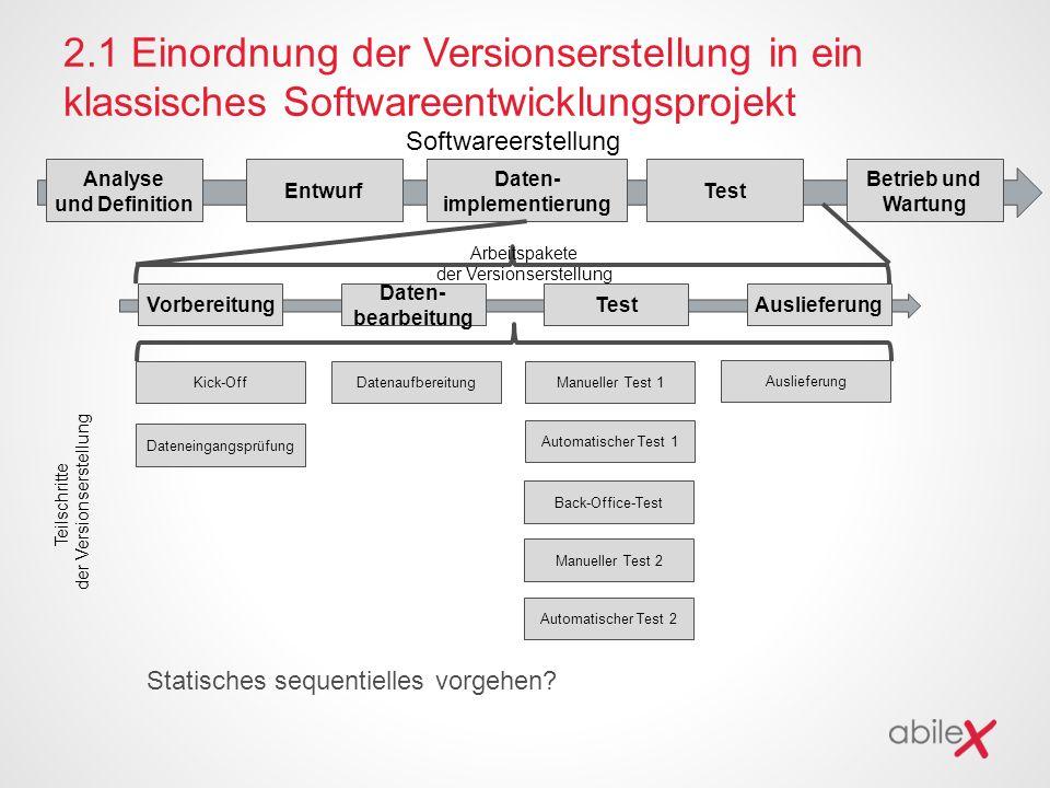 2.1 Einordnung der Versionserstellung in ein klassisches Softwareentwicklungsprojekt Vorbereitung Daten- bearbeitung TestAuslieferung Analyse und Defi