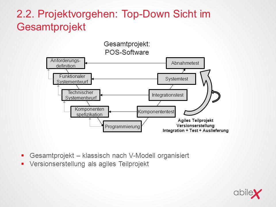 2.2. Projektvorgehen: Top-Down Sicht im Gesamtprojekt Anforderungs- definition Funktionaler Systementwurf Technischer Systementwurf Komponenten spefiz