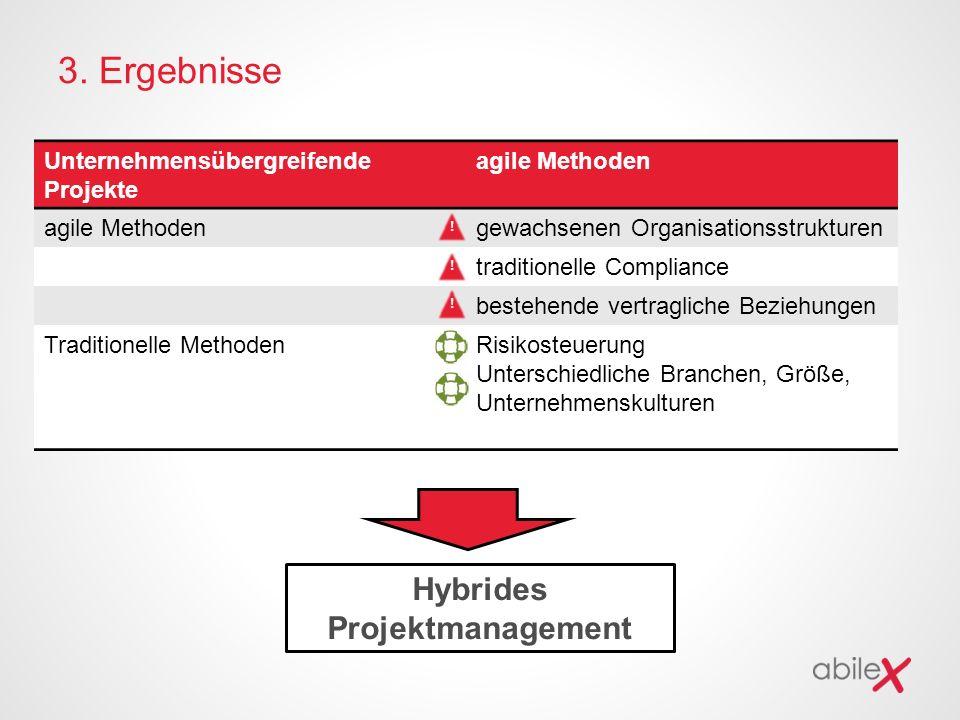 3. Ergebnisse Unternehmensübergreifende Projekte agile Methoden gewachsenen Organisationsstrukturen traditionelle Compliance bestehende vertragliche B