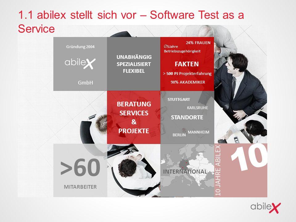 1.1 abilex stellt sich vor – Software Test as a Service UNABHÄNGIG SPEZIALISIERT FLEXIBEL INTERNATIONAL BERATUNG SERVICES & PROJEKTE GmbH Gründung 2004 STANDORTE STUTTGART BERLIN MANNHEIM KARLSRUHE >60 MITARBEITER FAKTEN 90% AKADEMIKER 24% FRAUEN  5Jahre Betriebszugehörigkeit > 500 PJ Projekterfahrung