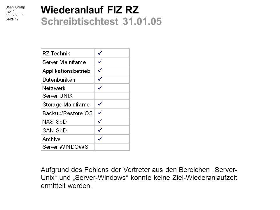 """BMW Group FZ-41 15.02.2005 Seite 12 Wiederanlauf FIZ RZ Schreibtischtest 31.01.05 Aufgrund des Fehlens der Vertreter aus den Bereichen """"Server- Unix"""""""