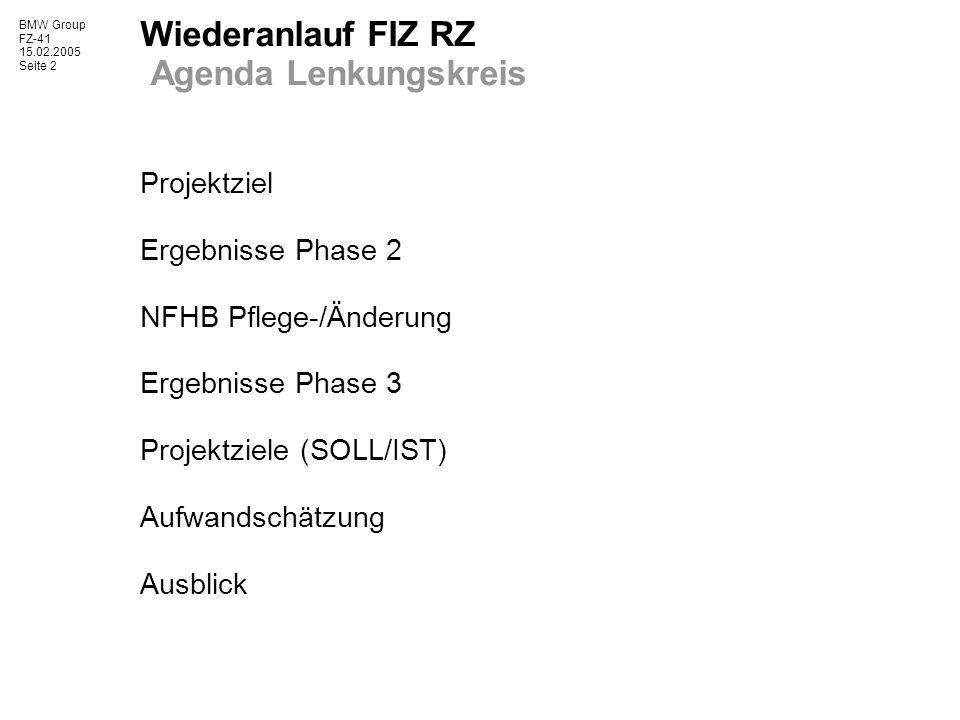 BMW Group FZ-41 15.02.2005 Seite 2 Wiederanlauf FIZ RZ Agenda Lenkungskreis Projektziel Ergebnisse Phase 2 NFHB Pflege-/Änderung Ergebnisse Phase 3 Pr