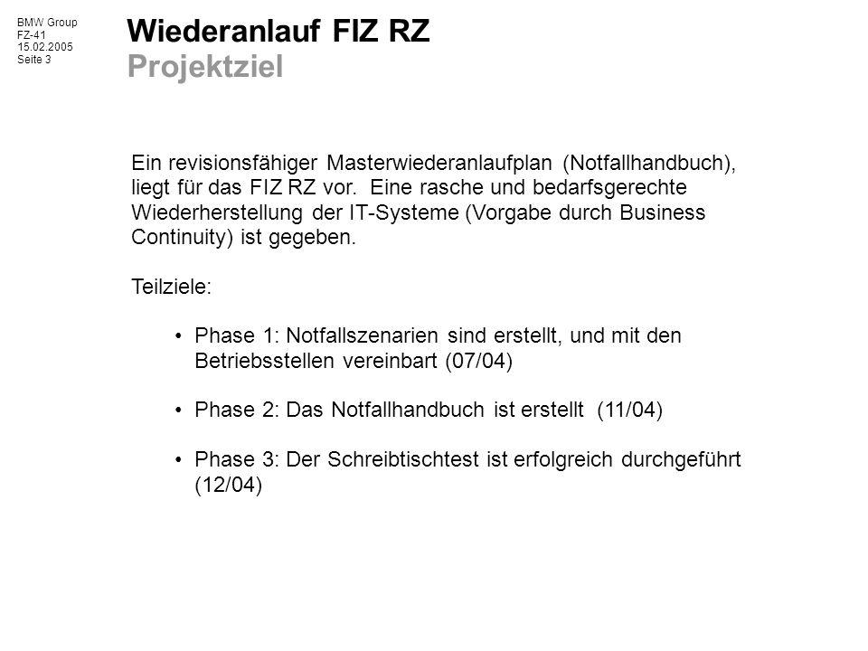 BMW Group FZ-41 15.02.2005 Seite 3 Wiederanlauf FIZ RZ Projektziel Ein revisionsfähiger Masterwiederanlaufplan (Notfallhandbuch), liegt für das FIZ RZ