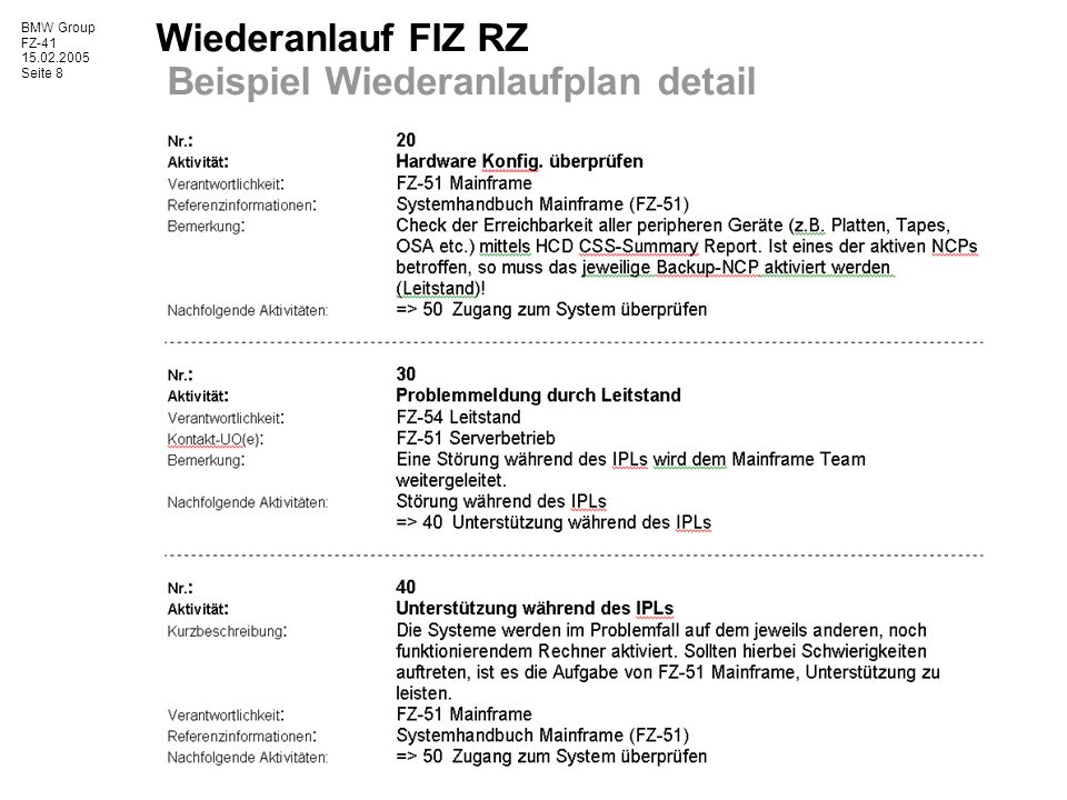 BMW Group FZ-41 15.02.2005 Seite 9 Wiederanlauf FIZ RZ Pflege-/Änderung NFHB Notfallhandbuch-Redaktion Die Notfallhandbuchredaktion ist für den Inhalt und die Aktualität des Notfallhandbuches verantwortlich Aufgaben/Verantwortung: Aktualisierung NFHB-Daten NFHB Review durch TCM-Fachkreis Zusammensetzung: Redakteur(in) RZ-Technik Redakteur(in) Server Mainframe Redakteur(in) Applikationsbetrieb/Leitstand Redakteur(in) Datenbanken Redakteur(in) Netzwerk Redakteur(in) Server-Unix Redakteur(in) Storage Mainframe Redakteur(in) Backup Restore OS Redakteur(in) NAS SOD Redakteur(in) SAN SOD Redakteur(in) Archive Redakteur(in) Server Windows