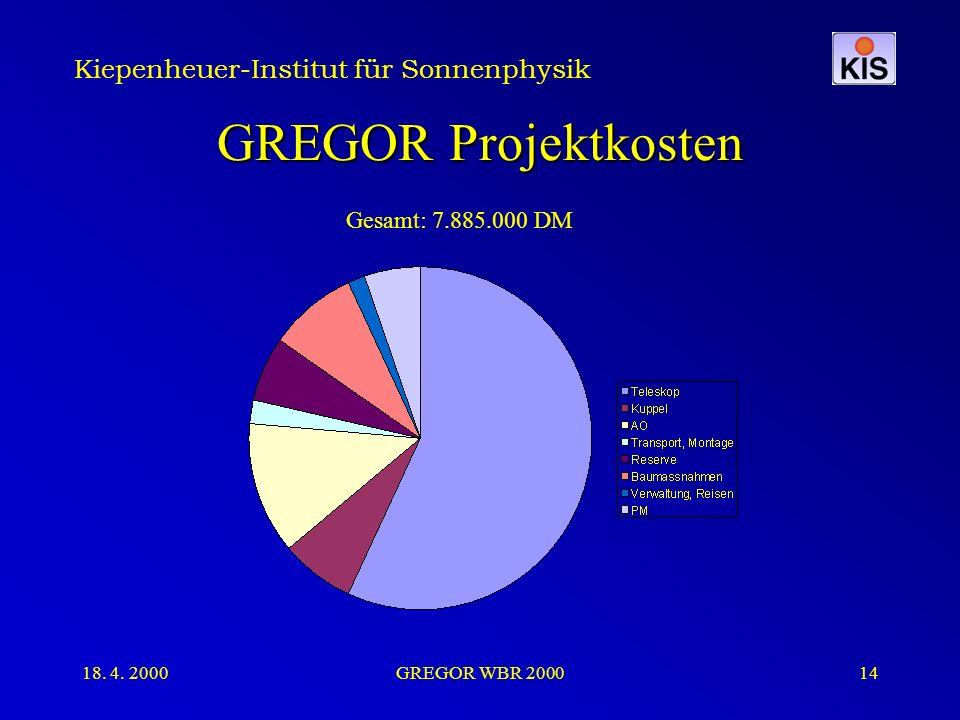 Kiepenheuer-Institut für Sonnenphysik 18. 4. 2000GREGOR WBR 200014 GREGOR Projektkosten Gesamt: 7.885.000 DM