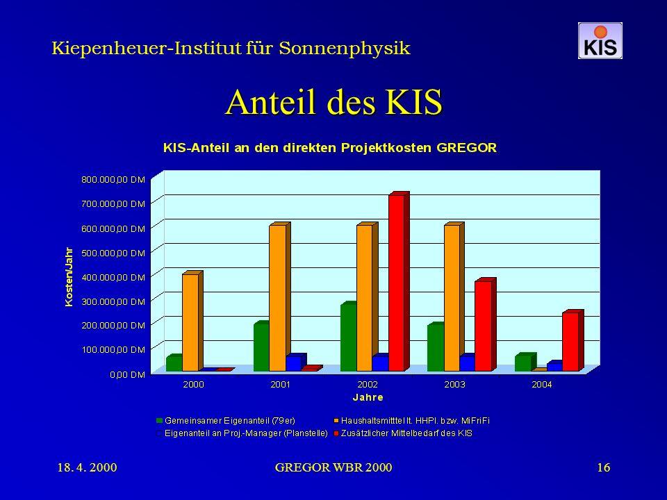 Kiepenheuer-Institut für Sonnenphysik 18. 4. 2000GREGOR WBR 200016 Anteil des KIS