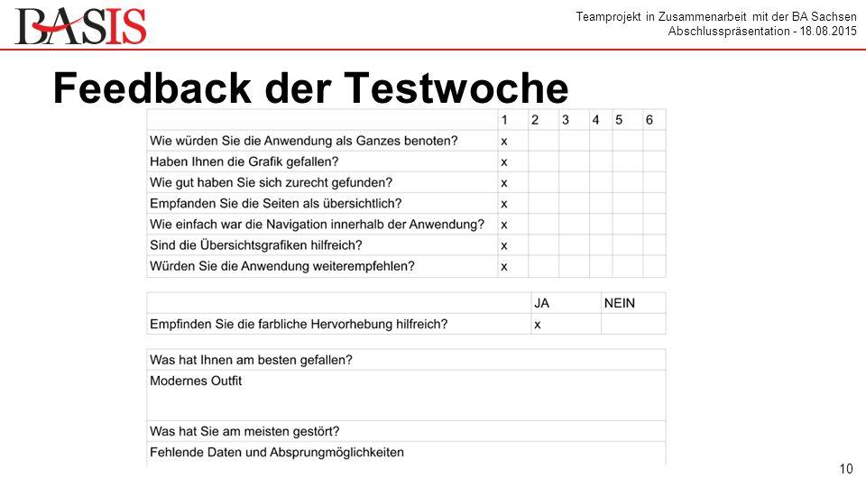 Teamprojekt in Zusammenarbeit mit der BA Sachsen Abschlusspräsentation - 18.08.2015 Feedback der Testwoche 10