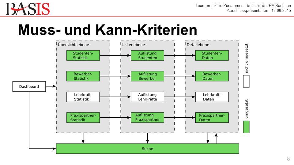 Teamprojekt in Zusammenarbeit mit der BA Sachsen Abschlusspräsentation - 18.08.2015 Muss- und Kann-Kriterien 8