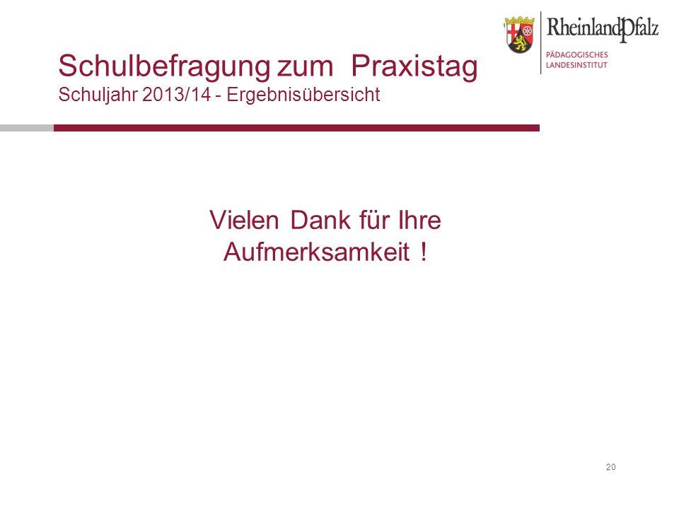 20 Schulbefragung zum Praxistag Schuljahr 2013/14 - Ergebnisübersicht Vielen Dank für Ihre Aufmerksamkeit !