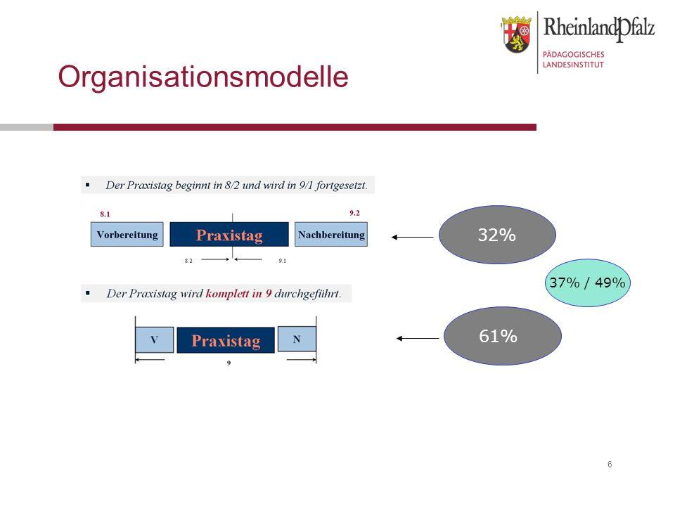 6 Organisationsmodelle 32% 61% 37% / 49%