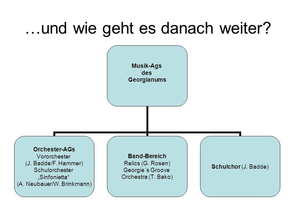 """…und wie geht es danach weiter? Musik-Ags des Georgianums Orchester-AGs Vororchester (J. Badde/F. Hammer) Schulorchester """"Sinfonietta"""" (A. Neubauer/W."""