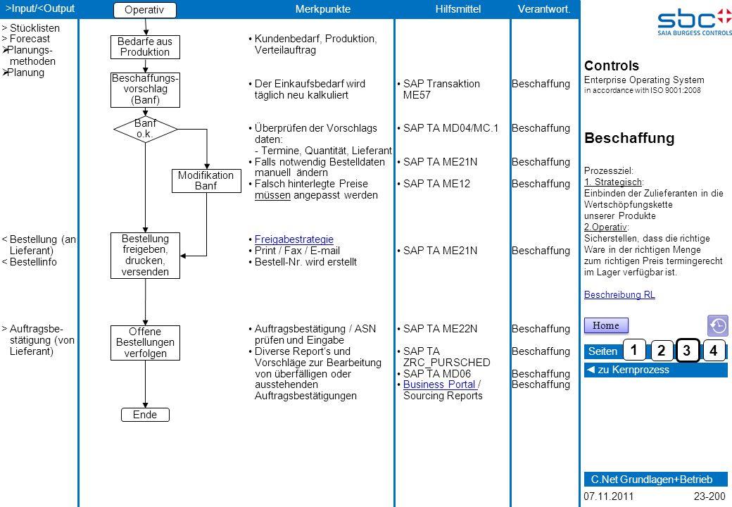 23-200 >Input/<Output MerkpunkteHilfsmittelVerantwort. 07.11.2011 Controls Enterprise Operating System in accordance with ISO 9001:2008 Beschaffung Pr