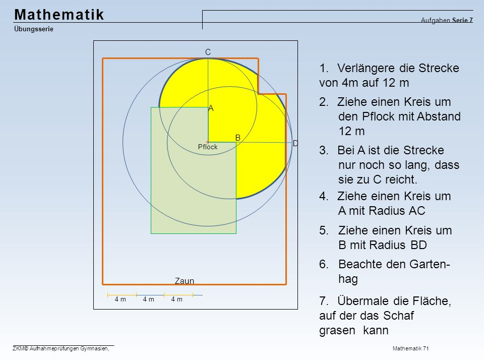 Mathematik Übungsserie Aufgaben Serie 7 ZKM© Aufnahmeprüfungen Gymnasien, Mathematik 71 4 m Pflock 4 m A B 1.Verlängere die Strecke von 4m auf 12 m 2.Ziehe einen Kreis um den Pflock mit Abstand 12 m 3.Bei A ist die Strecke nur noch so lang, dass sie zu C reicht.