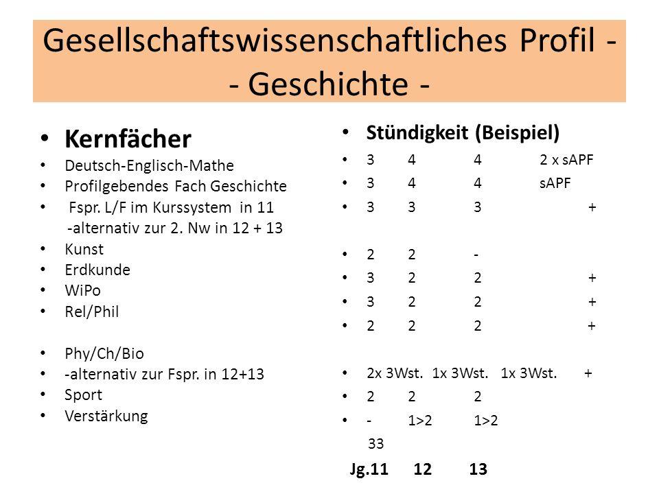 Gesellschaftswissenschaftliches Profil - - Geschichte - Kernfächer Deutsch-Englisch-Mathe Profilgebendes Fach Geschichte Fspr. L/F im Kurssystem in 11