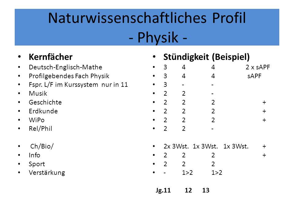 Naturwissenschaftliches Profil - Physik - Kernfächer Deutsch-Englisch-Mathe Profilgebendes Fach Physik Fspr. L/F im Kurssystem nur in 11 Musik Geschic