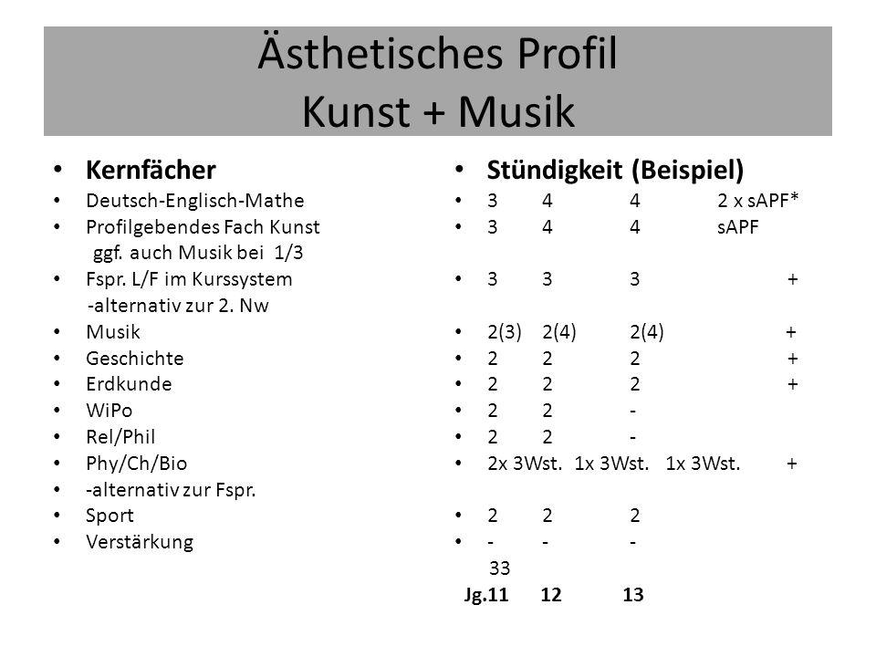 Ästhetisches Profil Kunst + Musik Kernfächer Deutsch-Englisch-Mathe Profilgebendes Fach Kunst ggf. auch Musik bei 1/3 Fspr. L/F im Kurssystem -alterna