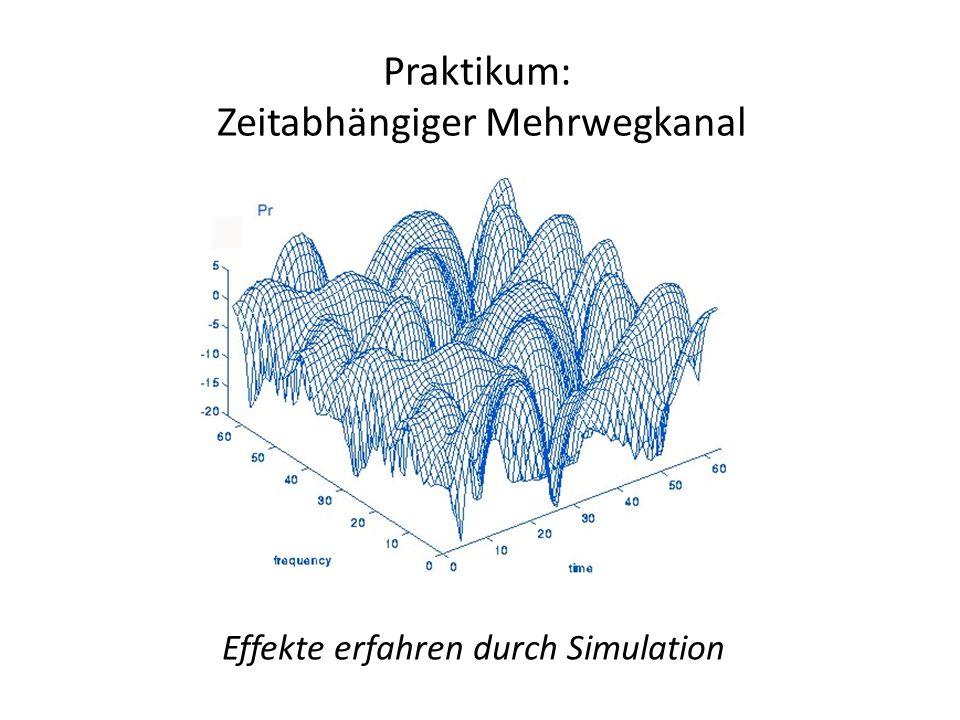 Praktikum: Zeitabhängiger Mehrwegkanal Effekte erfahren durch Simulation