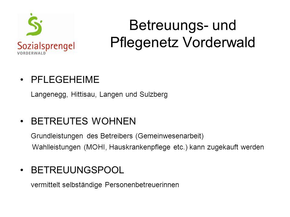 Betreuungs- und Pflegenetz Vorderwald PFLEGEHEIME Langenegg, Hittisau, Langen und Sulzberg BETREUTES WOHNEN Grundleistungen des Betreibers (Gemeinwese