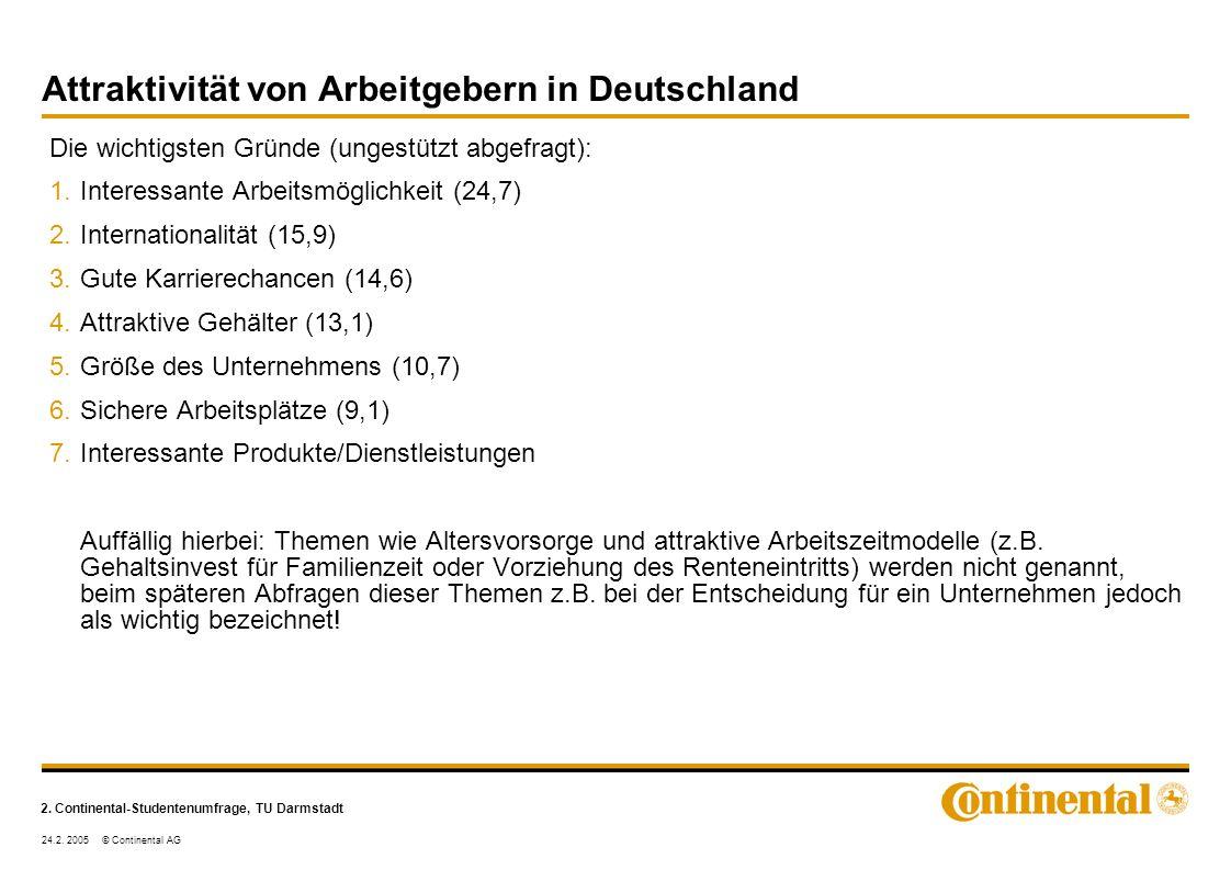 2. Continental-Studentenumfrage, TU Darmstadt 24.2.